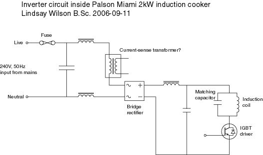 Induction Cooker Diagram